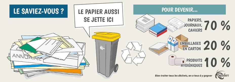 Papiers Banniere web